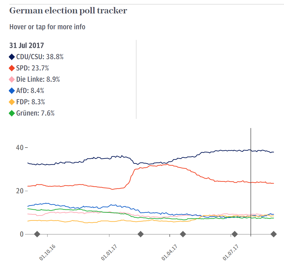 germanelection